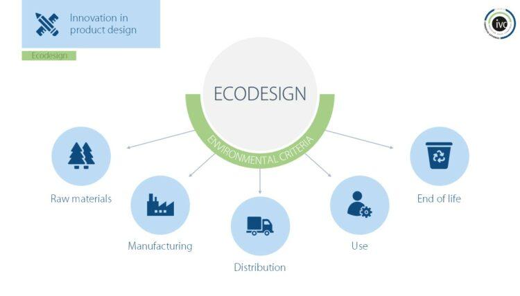 PowerPoint slide uit presentatie van IVC Group commercial gathering