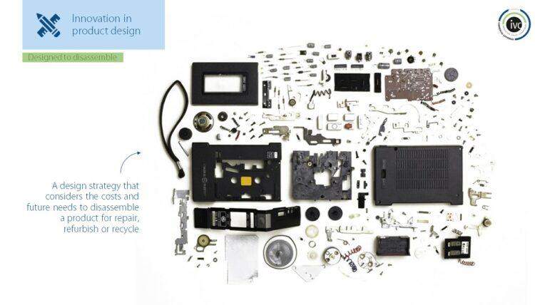PowerPoint slide uit presentatie van IVC Group