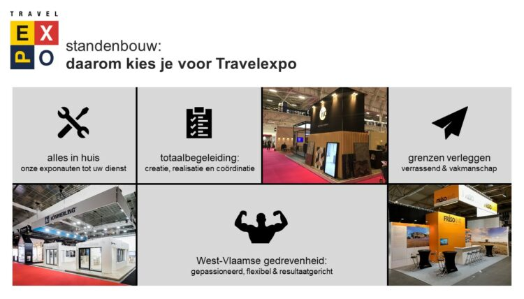 PowerPoint slide uit sales presentatie van Travel Expo en Nine2Five