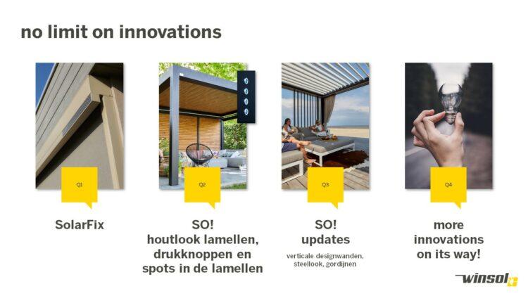 visuele upgrade van PowerPoint slide uit aangeleverde presentatie van Winsol
