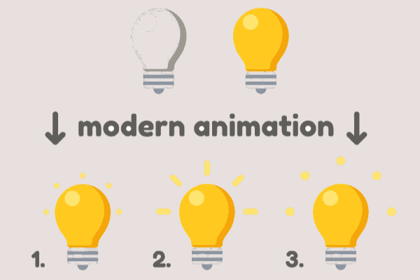 Een infographic van lampen waarin de verschillende stappen van een animatie worden getoond waarbij de lamp knippert.
