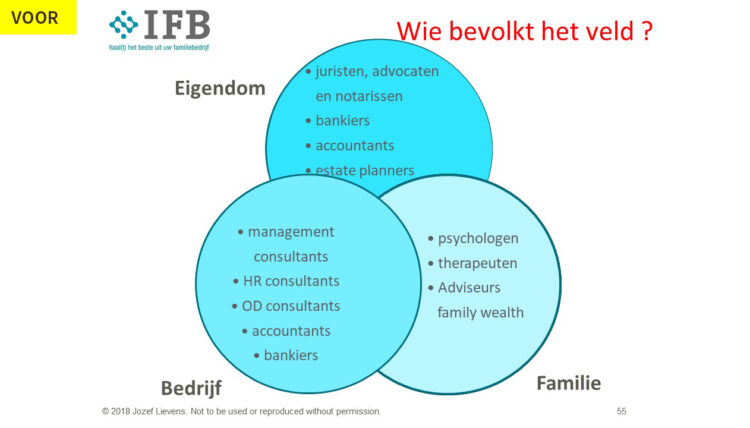 PowerPoint slide uit aangeleverde presentatie van Roots Advocaten